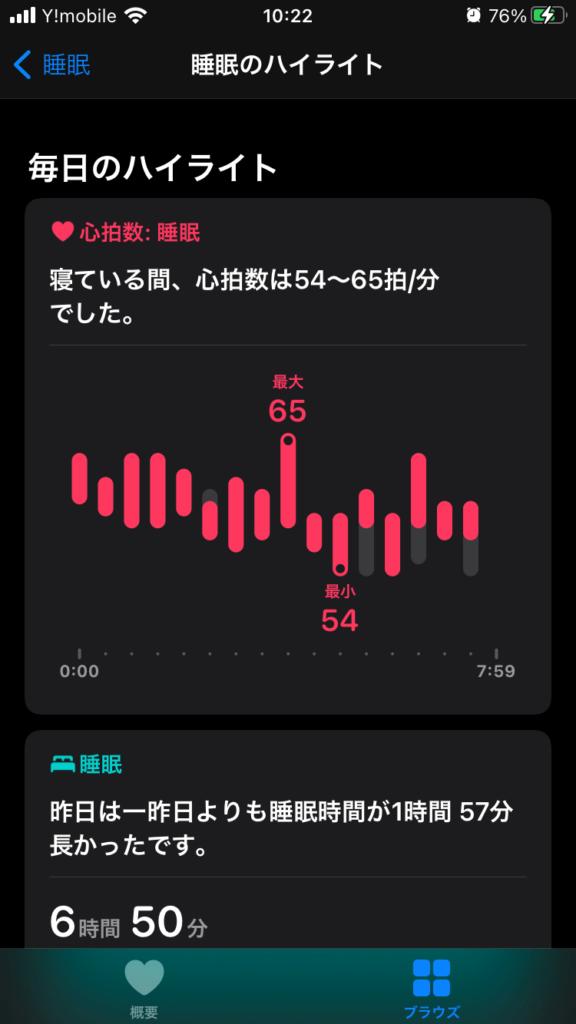 『Apple Watch(アップルウォッチ)Series 6』の睡眠ログ
